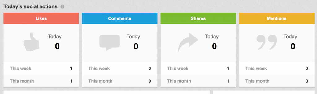 Linkedin sezione notifications