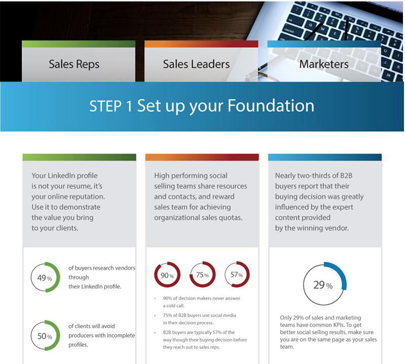 social selling step 1
