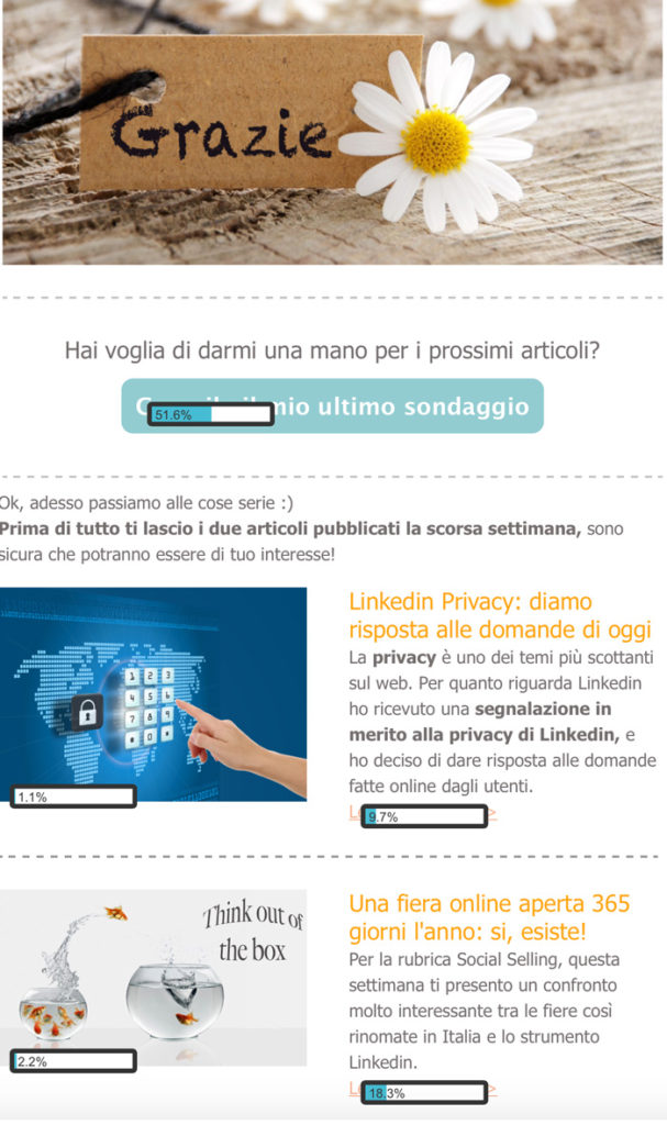 esempio di newsletter per email marketing